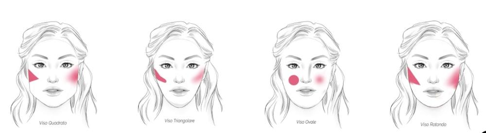 blush applicazione makeupsinner.jpeg